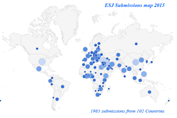 submission map 2015